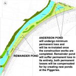 Anderson and remainder ponds